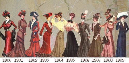 dress-timeline-1900-to-1909